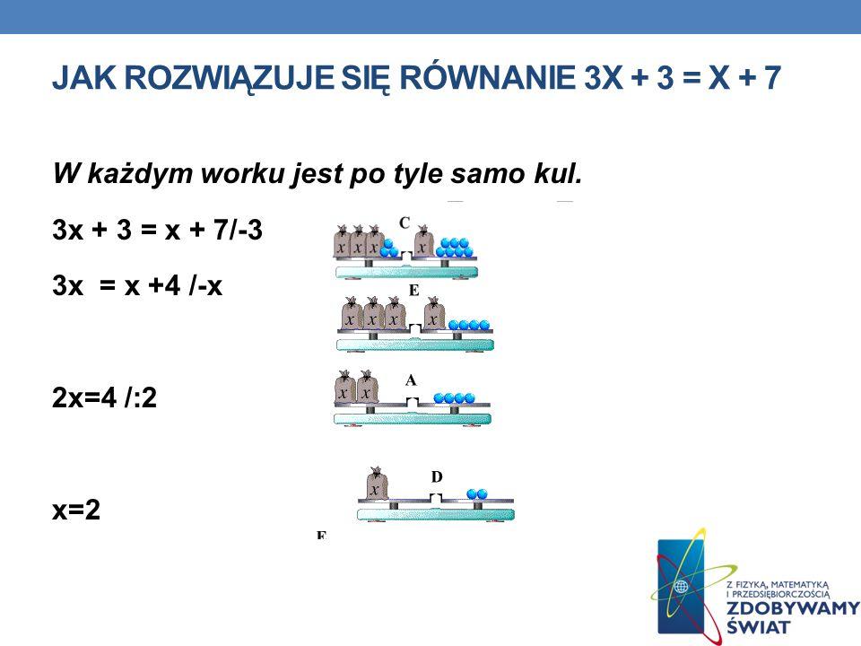 JAK ROZWIĄZUJE SIĘ RÓWNANIE 3X + 3 = X + 7 W każdym worku jest po tyle samo kul. 3x + 3 = x + 7/-3 3x = x +4 /-x 2x=4 /:2 x=2
