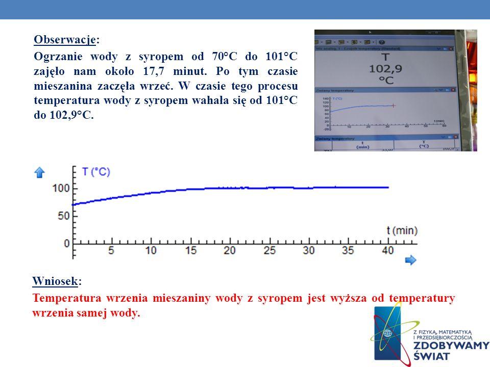 Obserwacje: Ogrzanie wody z syropem od 70°C do 101°C zajęło nam około 17,7 minut. Po tym czasie mieszanina zaczęła wrzeć. W czasie tego procesu temper