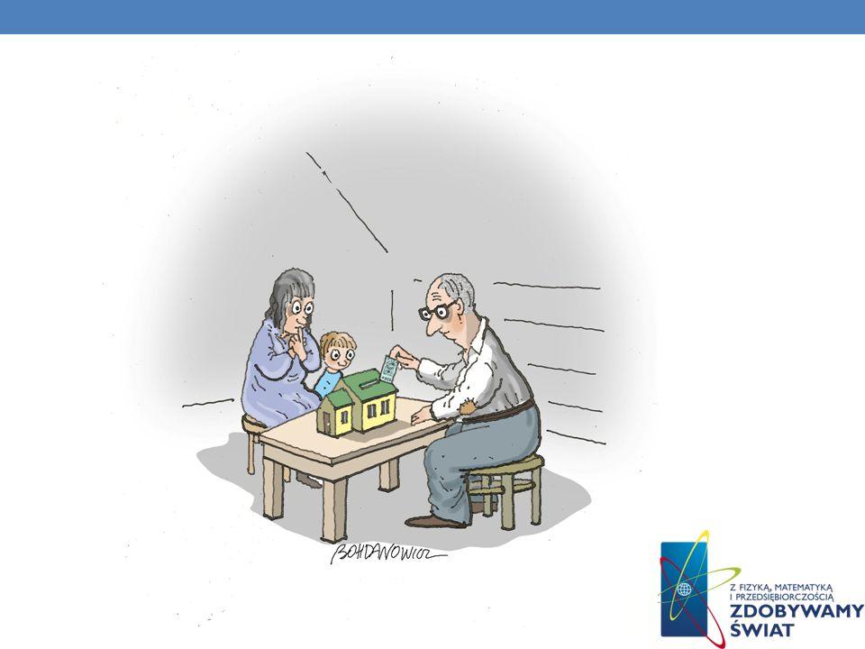 Portfel domowy Portfel domowy to zasoby, które domownicy mają do dyspozycji.