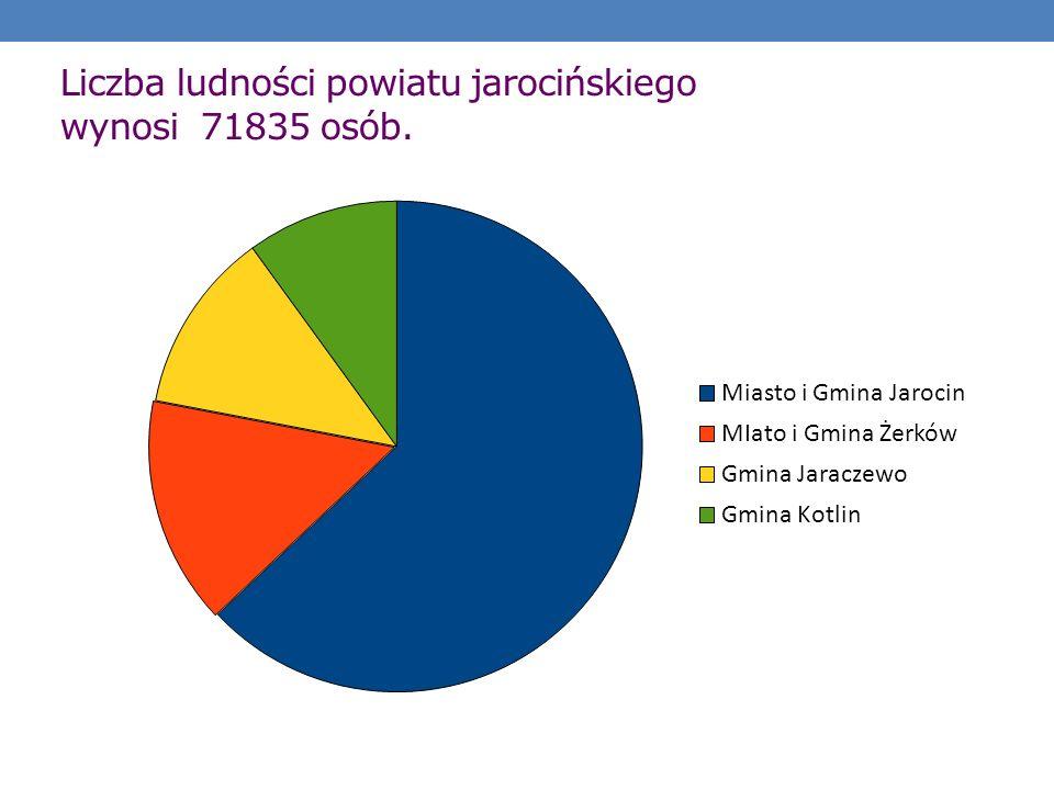 Liczba ludności powiatu jarocińskiego wynosi 71835 osób.