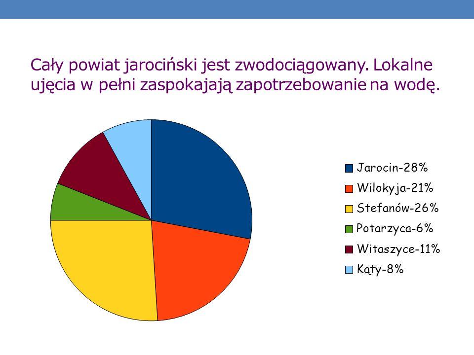 Cały powiat jarociński jest zwodociągowany. Lokalne ujęcia w pełni zaspokajają zapotrzebowanie na wodę.
