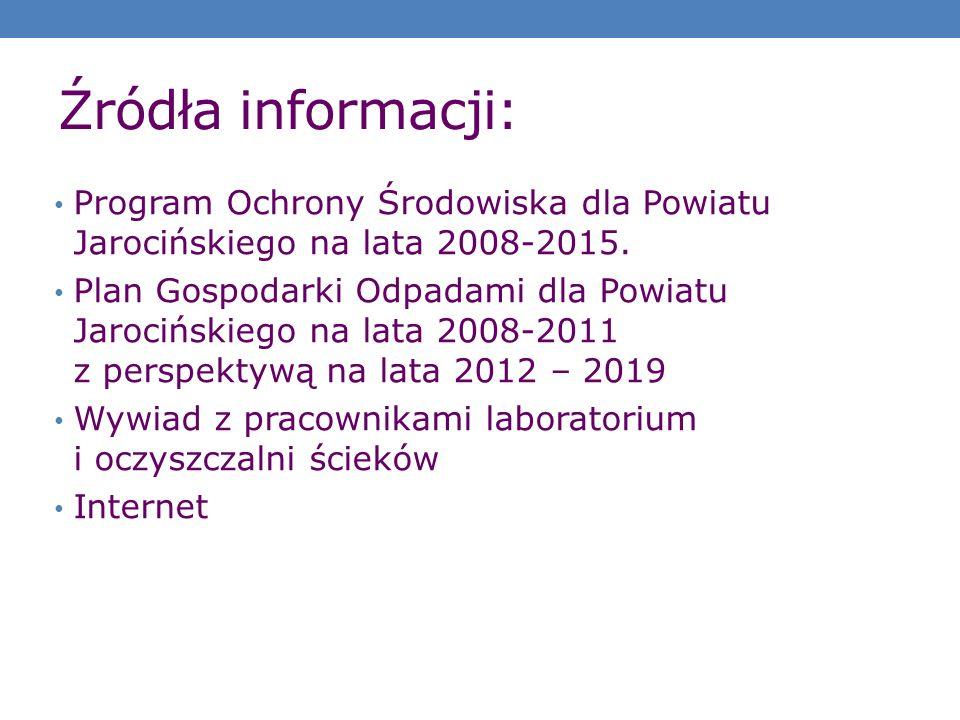 Źródła informacji: Program Ochrony Środowiska dla Powiatu Jarocińskiego na lata 2008-2015. Plan Gospodarki Odpadami dla Powiatu Jarocińskiego na lata