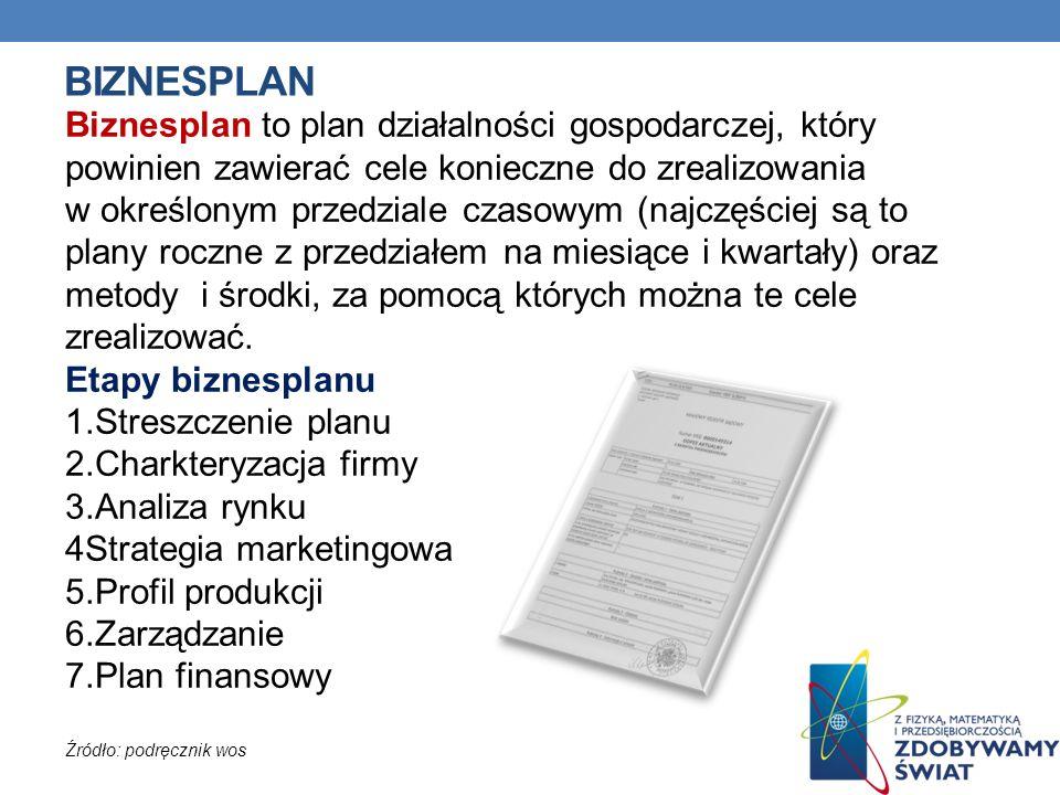 BIZNESPLAN Biznesplan to plan działalności gospodarczej, który powinien zawierać cele konieczne do zrealizowania w określonym przedziale czasowym (naj