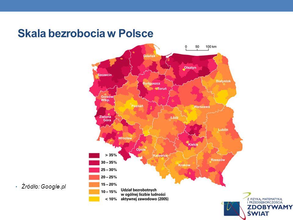 Skala bezrobocia w Polsce Źródło: Google.pl