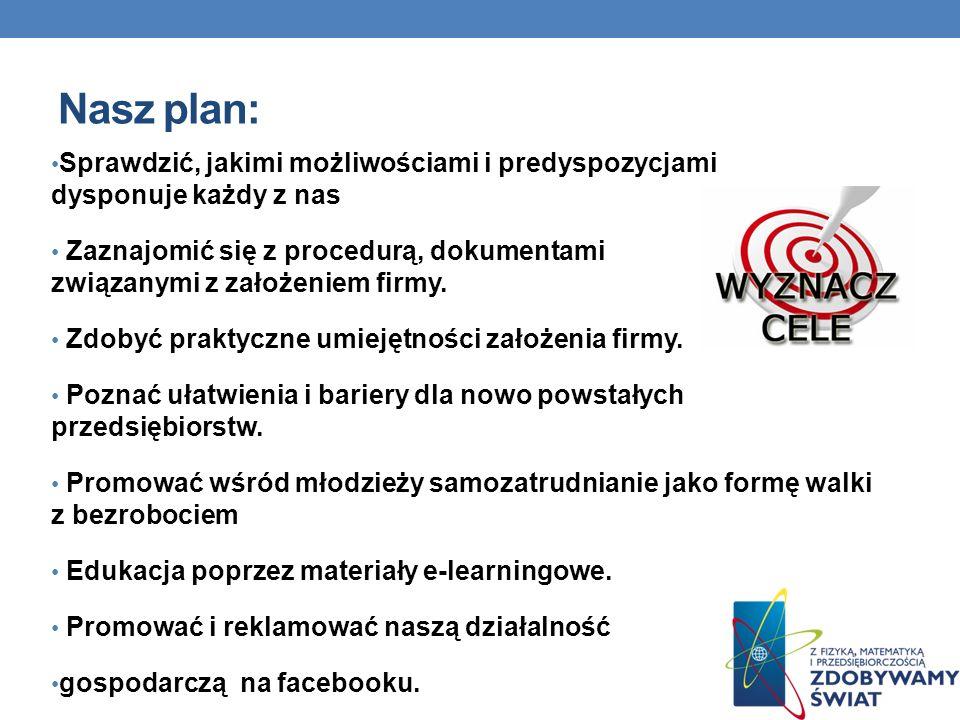 Nasz plan: Sprawdzić, jakimi możliwościami i predyspozycjami dysponuje każdy z nas Zaznajomić się z procedurą, dokumentami związanymi z założeniem fir