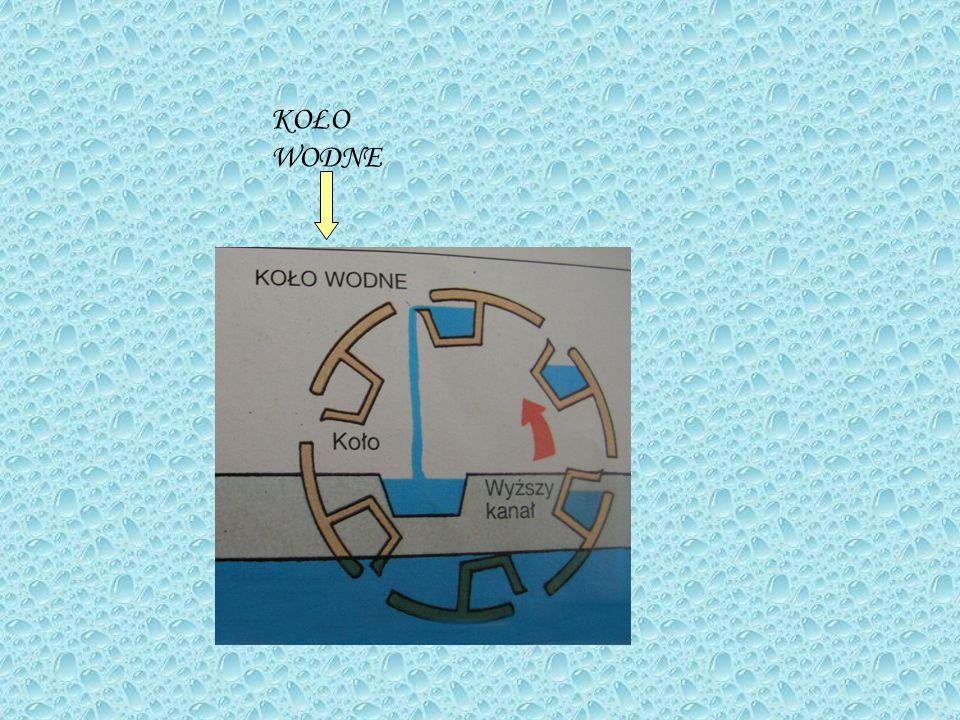 Siły przylegania.To siły oddziaływania między cząsteczkami cieczy i cząsteczkami naczynia.