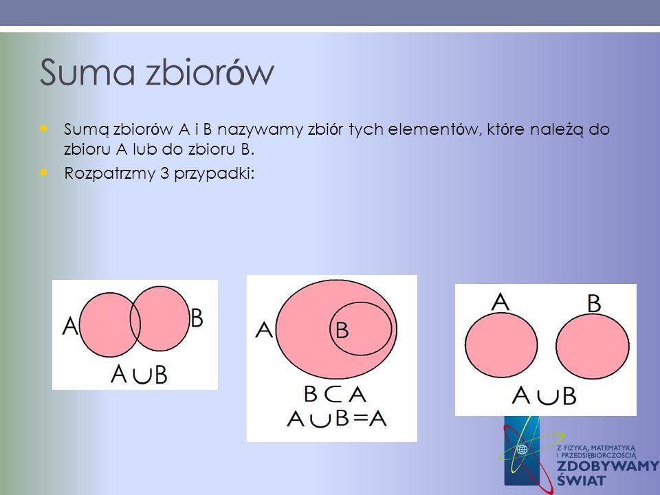 Suma zbior ó w Sumą zbior ó w A i B nazywamy zbi ó r tych element ó w, kt ó re należą do zbioru A lub do zbioru B. Rozpatrzmy 3 przypadki: