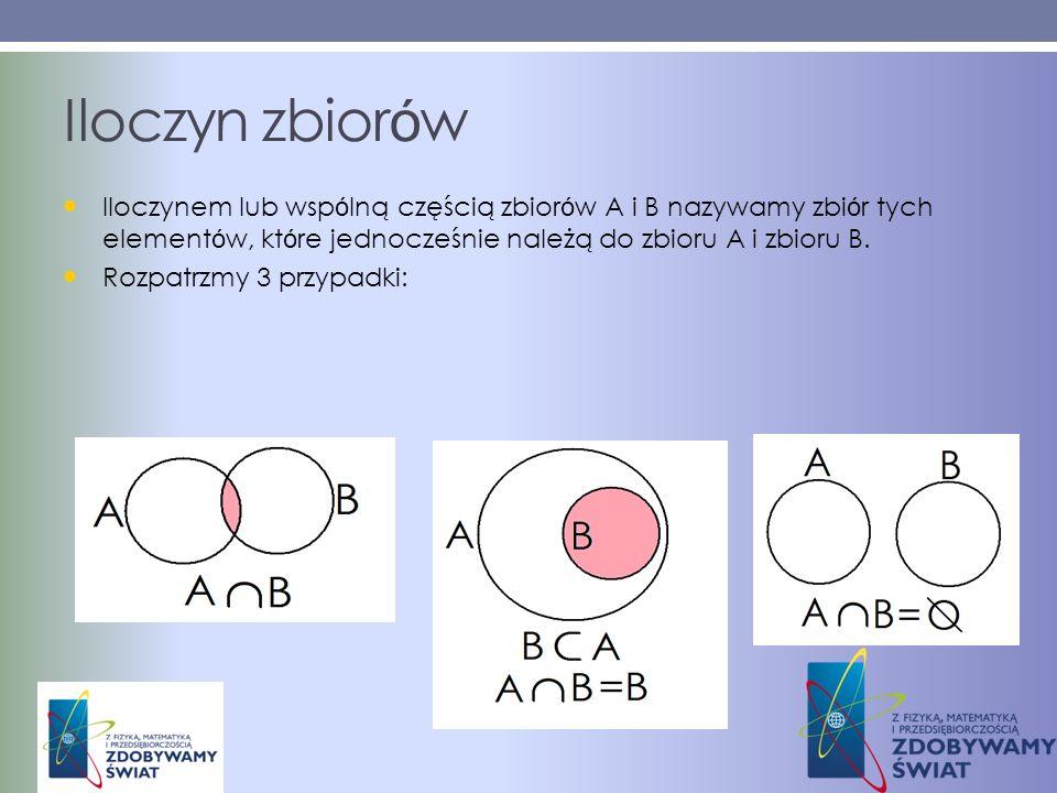 Iloczyn zbior ó w Iloczynem lub wsp ó lną częścią zbior ó w A i B nazywamy zbi ó r tych element ó w, kt ó re jednocześnie należą do zbioru A i zbioru