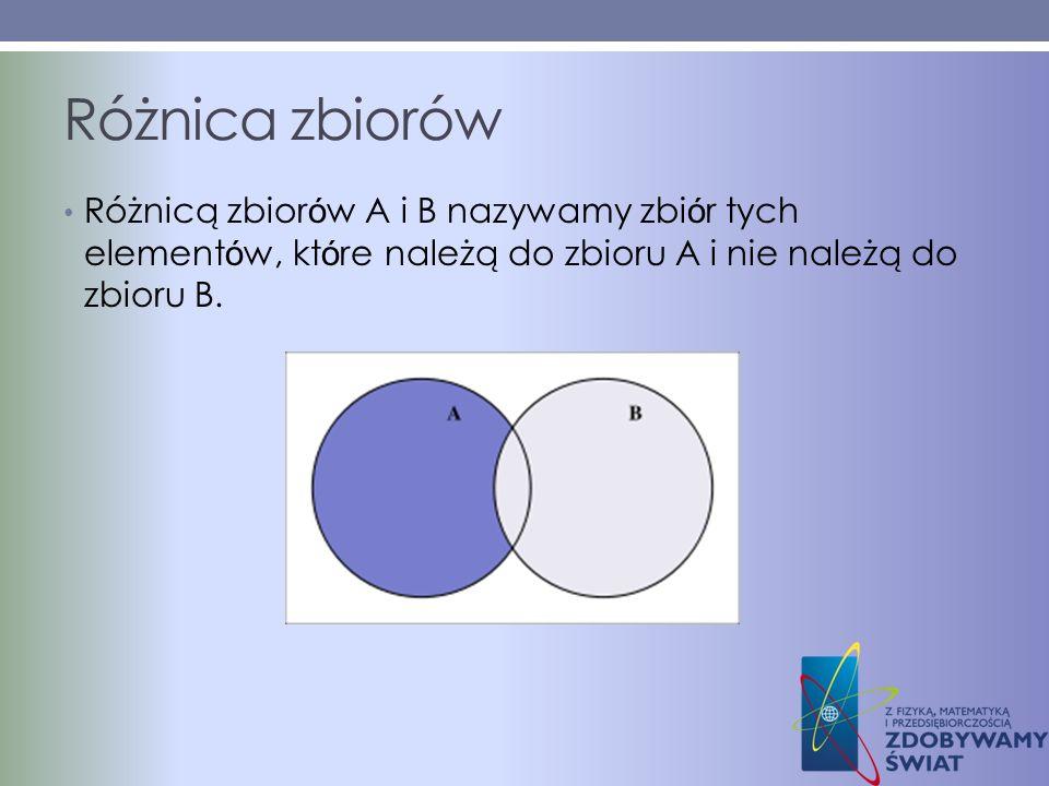 Różnica zbiorów Różnicą zbior ó w A i B nazywamy zbi ó r tych element ó w, kt ó re należą do zbioru A i nie należą do zbioru B.