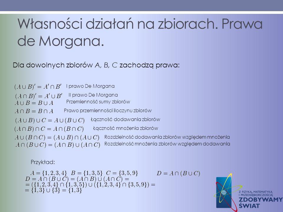 Własności działań na zbiorach. Prawa de Morgana. Dla dowolnych zbiorów A, B, C zachodzą prawa: I prawo De Morgana II prawo De Morgana Przemienność sum