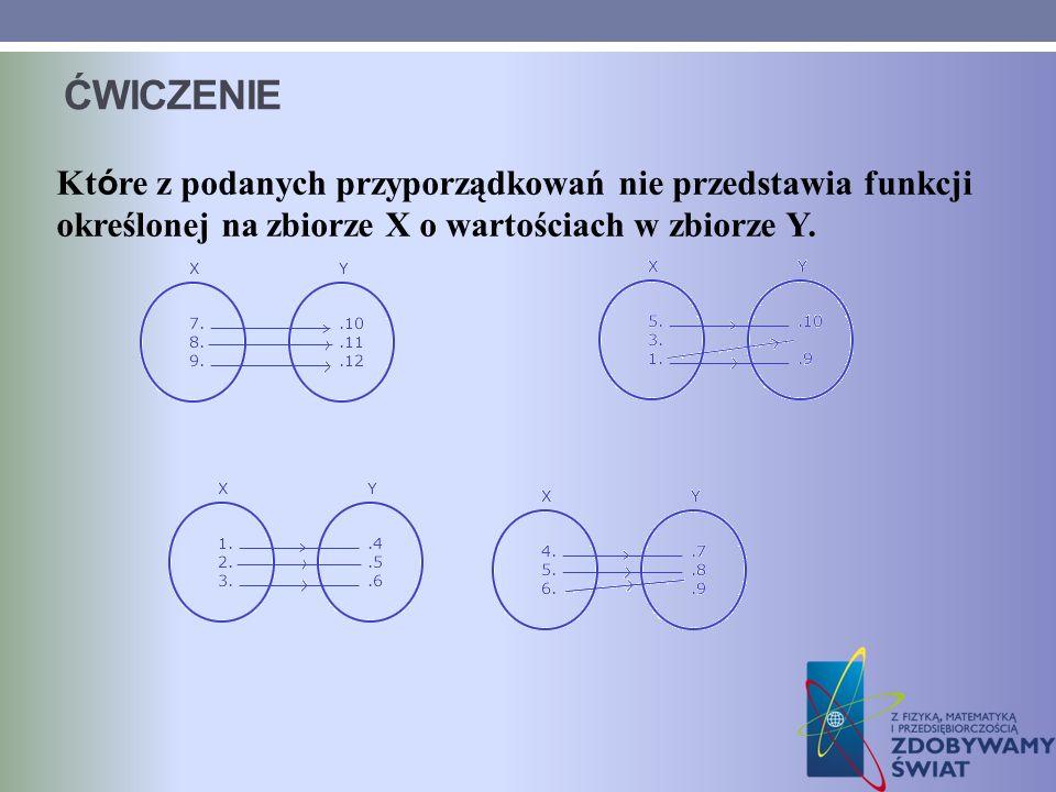 ĆWICZENIE Kt ó re z podanych przyporządkowań nie przedstawia funkcji określonej na zbiorze X o wartościach w zbiorze Y.