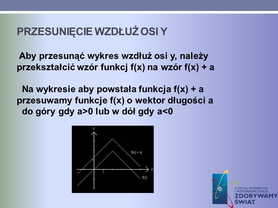 PRZESUNIĘCIE WZDŁUŻ OSI Y Aby przesunąć wykres wzdłuż osi y, należy przekształcić wzór funkcj f(x) na wzór f(x) + a Na wykresie aby powstała funkcja f
