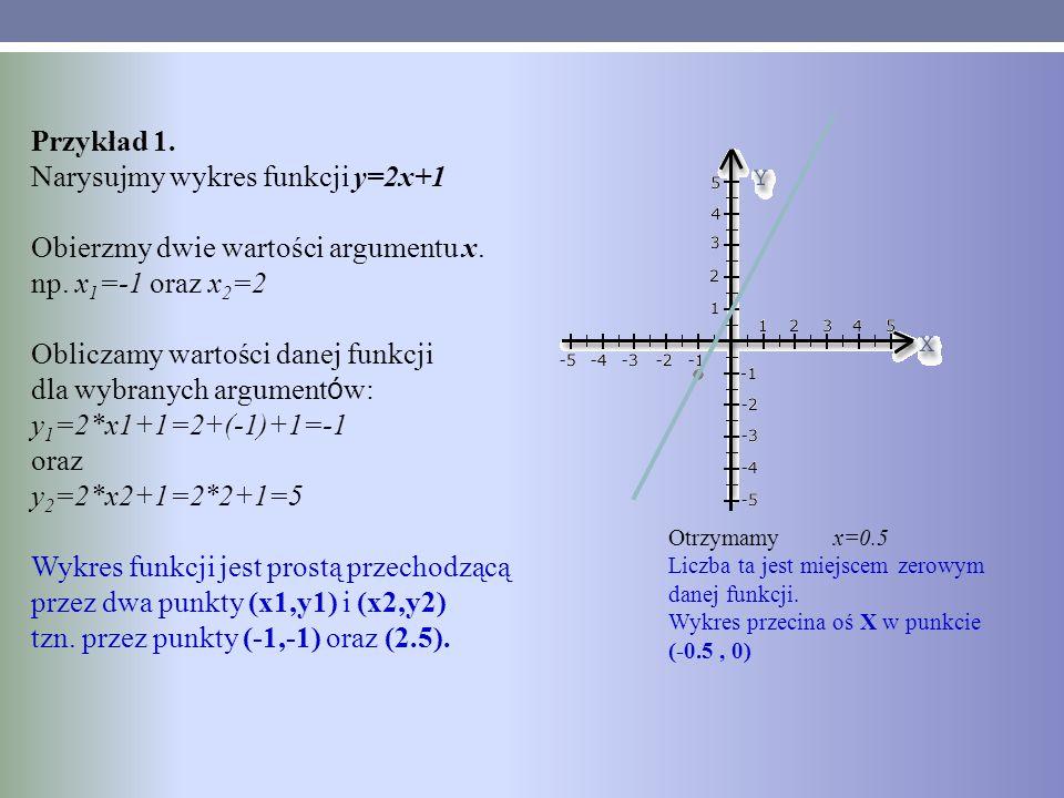 Przykład 1. Narysujmy wykres funkcji y=2x+1 Obierzmy dwie wartości argumentu x. np. x 1 =-1 oraz x 2 =2 Obliczamy wartości danej funkcji dla wybranych