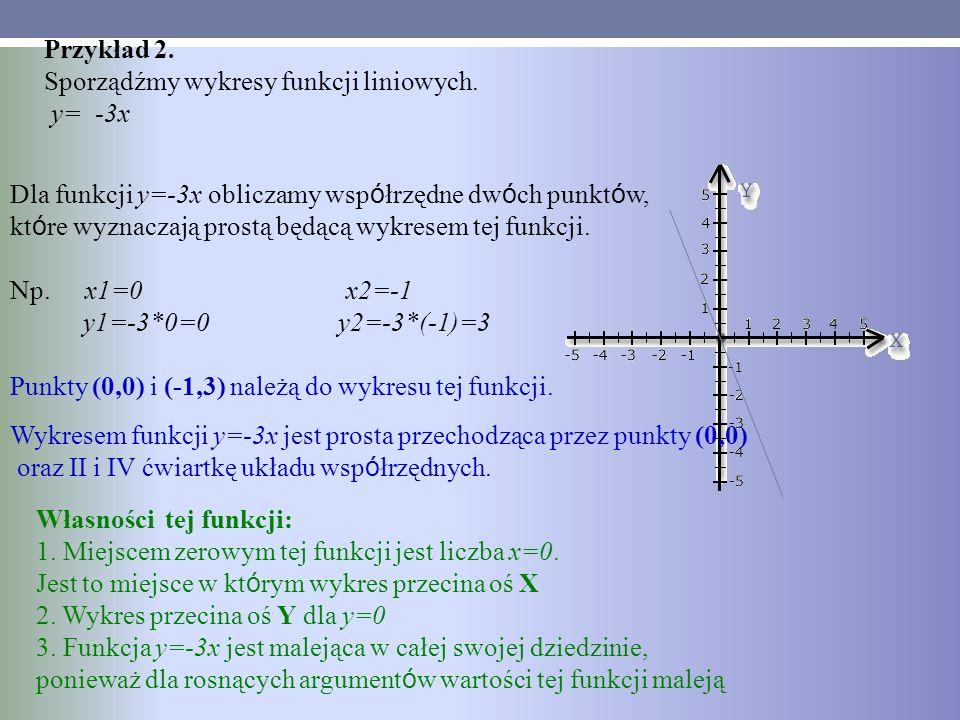 Przykład 2. Sporządźmy wykresy funkcji liniowych. y= -3x Dla funkcji y=-3x obliczamy wsp ó łrzędne dw ó ch punkt ó w, kt ó re wyznaczają prostą będącą