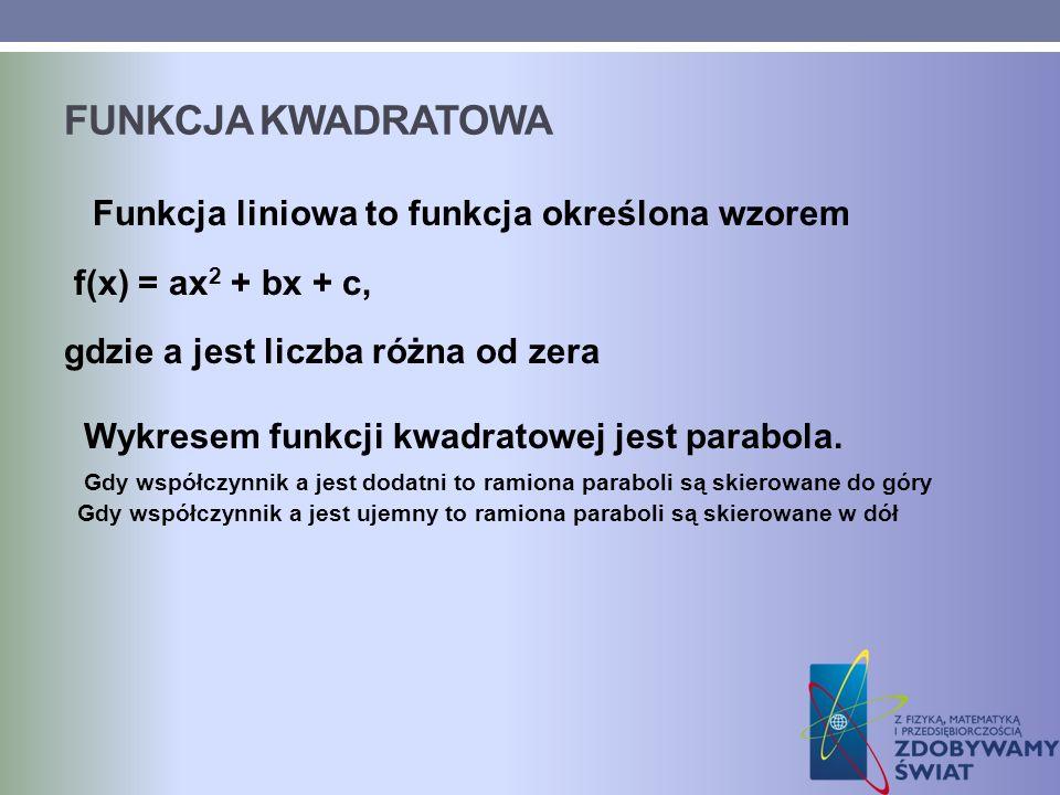 FUNKCJA KWADRATOWA Funkcja liniowa to funkcja określona wzorem f(x) = ax 2 + bx + c, gdzie a jest liczba różna od zera Wykresem funkcji kwadratowej je