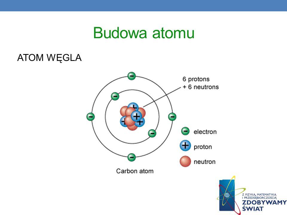 Przewodnictwo elektryczne Przewodnictwo elektryczne to zjawisko przepływu ładunków elektrycznych (prąd elektryczny) pod wpływem pola elektrycznego.