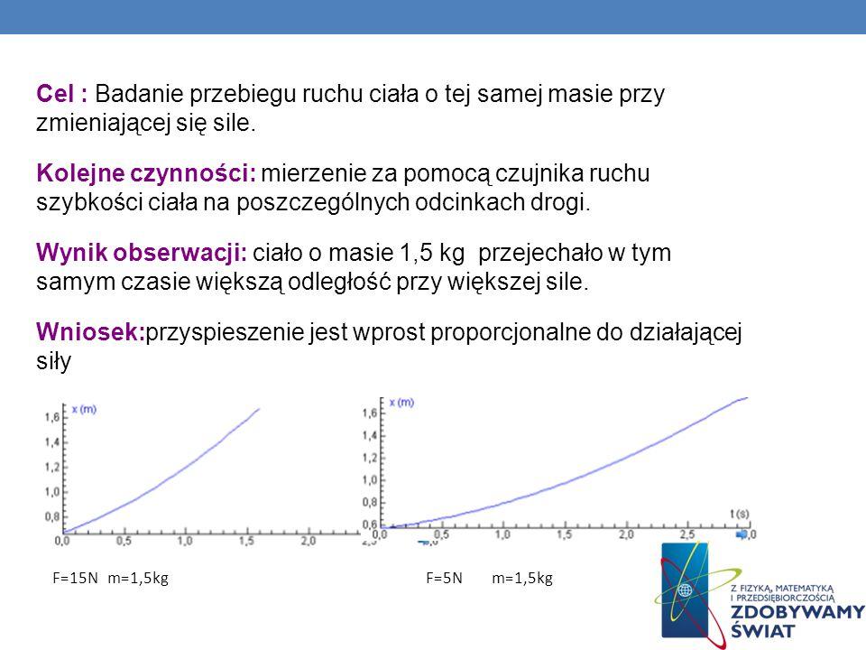 Cel : Badanie przebiegu ruchu pod wpływem stałej siły. Kolejne czynności: mierzenie za pomocą czujnika ruchu szybkości ciała na poszczególnych odcinka