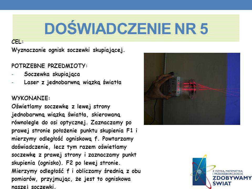 DOŚWIADCZENIE NR 5 CEL: Wyznaczanie ognisk soczewki skupiającej. POTRZEBNE PRZEDMIOTY: -S-Soczewka skupiająca -L-Laser z jednobarwną wiązką światła WY