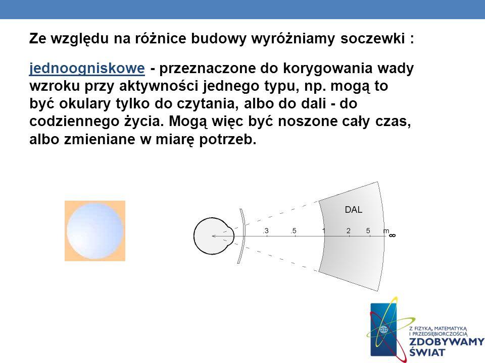 Ze względu na różnice budowy wyróżniamy soczewki : jednoogniskowe - przeznaczone do korygowania wady wzroku przy aktywności jednego typu, np. mogą to
