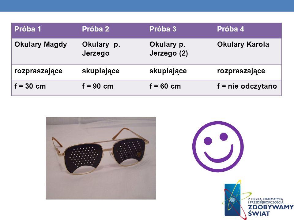 Próba 1Próba 2Próba 3Próba 4 Okulary MagdyOkulary p. Jerzego Okulary p. Jerzego (2) Okulary Karola rozpraszająceskupiające rozpraszające f = 30 cmf =