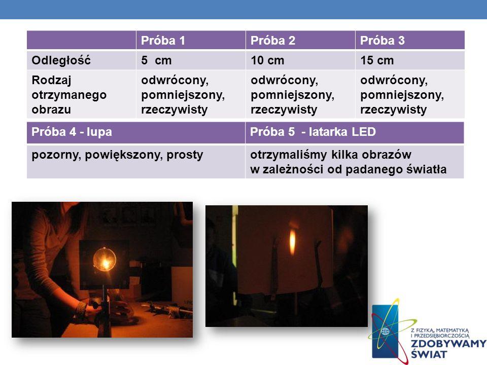 Próba 1Próba 2Próba 3 Odległość5 cm10 cm15 cm Rodzaj otrzymanego obrazu odwrócony, pomniejszony, rzeczywisty Próba 4 - lupaPróba 5 - latarka LED pozor