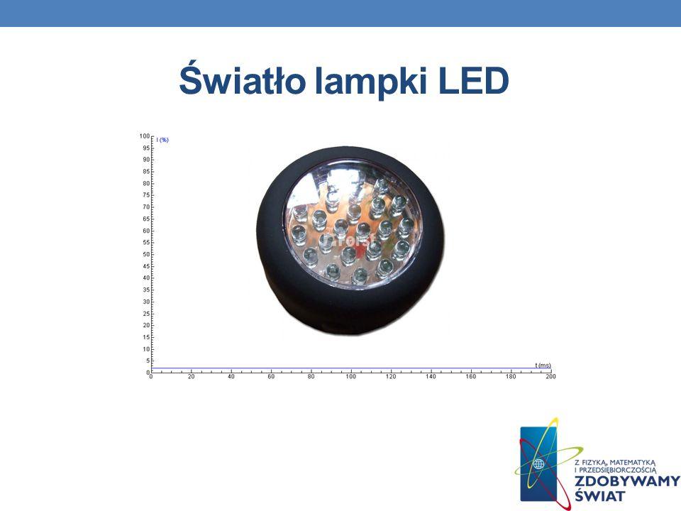 Światło lampki LED