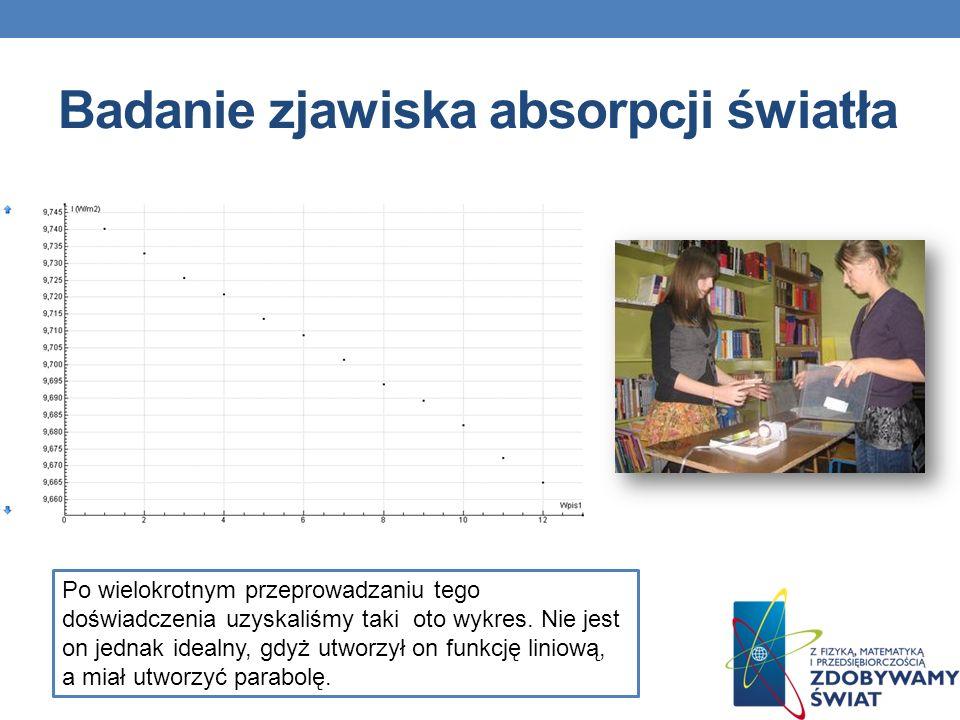 Badanie zjawiska absorpcji światła Po wielokrotnym przeprowadzaniu tego doświadczenia uzyskaliśmy taki oto wykres. Nie jest on jednak idealny, gdyż ut
