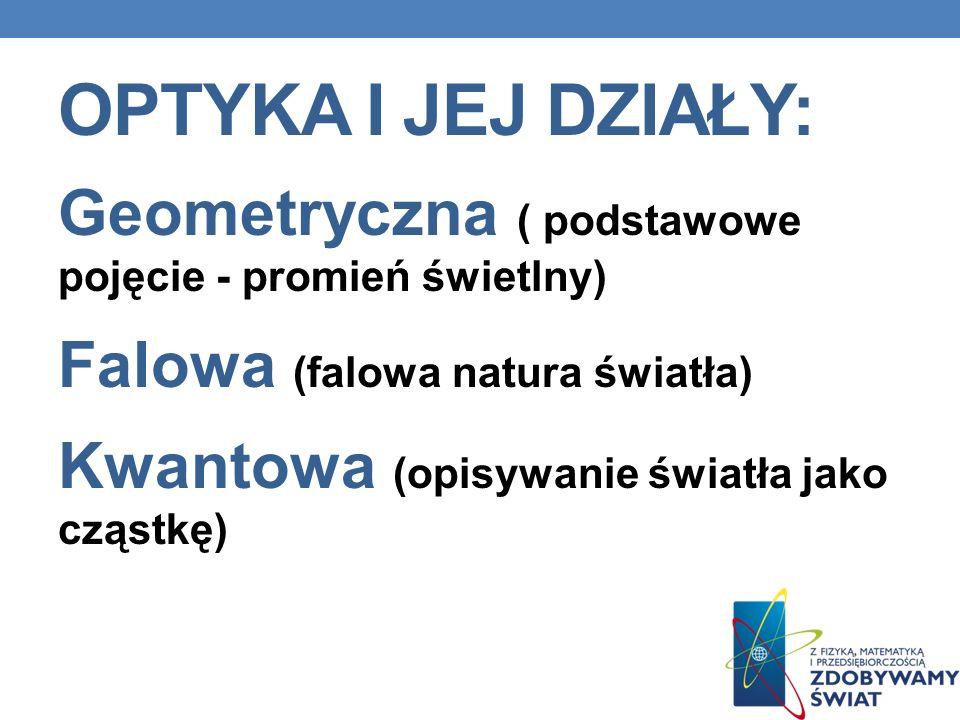 BIBLIOGRAFIA: http://www.if.pwr.wroc.pl/dokumenty/tablice_fizyczne/o ptyczne.pdf http://pl.wikipedia.org/wiki/Optyka www.wikipedia.pl www.dbajooczy.prv.pl www.wady-wzroku.pl www.bryk.pl www.blikpol.pl