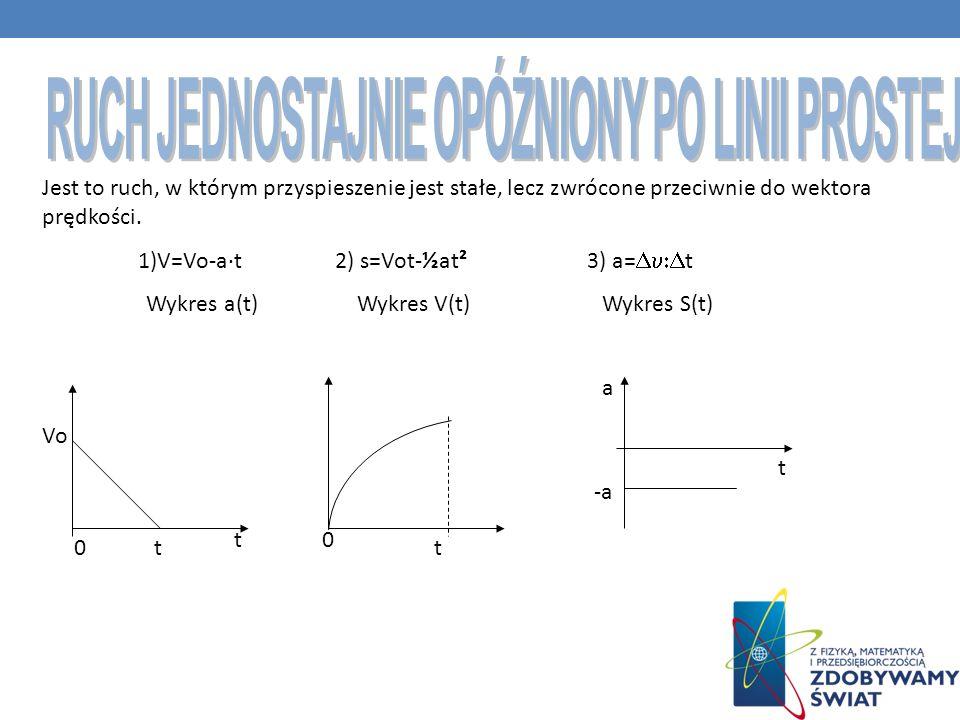 Jest to ruch, w którym przyspieszenie jest stałe, lecz zwrócone przeciwnie do wektora prędkości. 1)V=Vo-a·t 2) s=Vot-½at² 3) a= t Wykres a(t) Wykres V