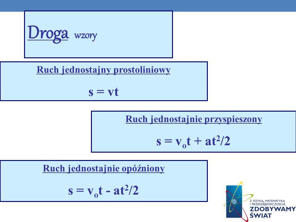 Droga wzory Ruch jednostajny prostoliniowy s = vt Ruch jednostajnie opóźniony s = v o t - at 2 /2 Ruch jednostajnie przyspieszony s = v o t + at 2 /2