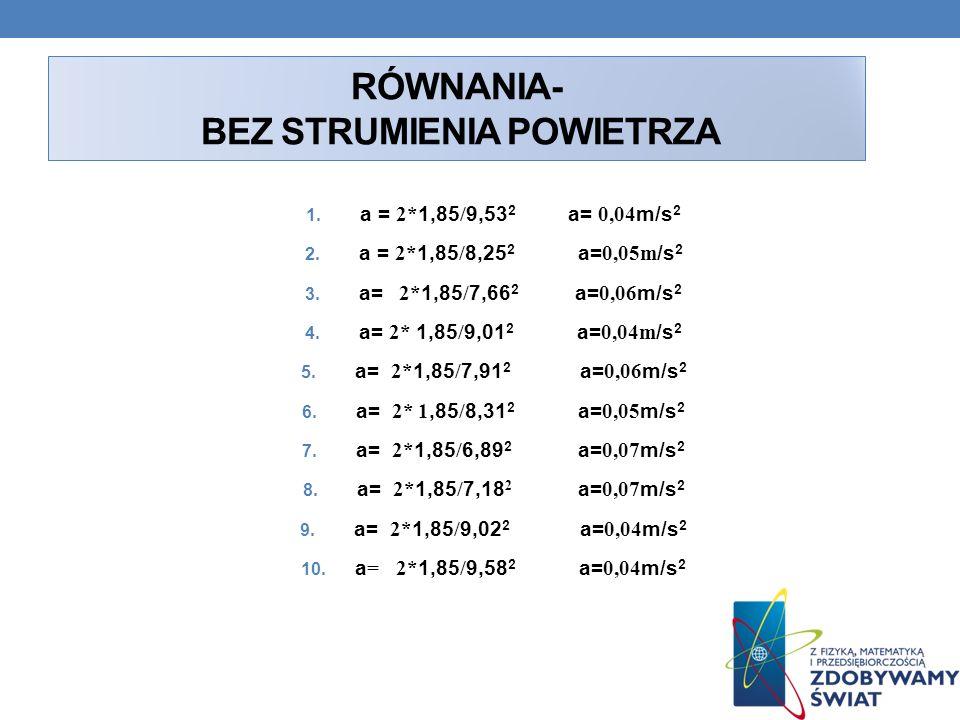 RÓWNANIA- BEZ STRUMIENIA POWIETRZA 1. a = 2* 1,85 / 9,53 2 a= 0,04 m/s 2 2. a = 2* 1,85 / 8,25 2 a= 0,05m /s 2 3. a= 2* 1,85 / 7,66 2 a= 0,06 m/s 2 4.