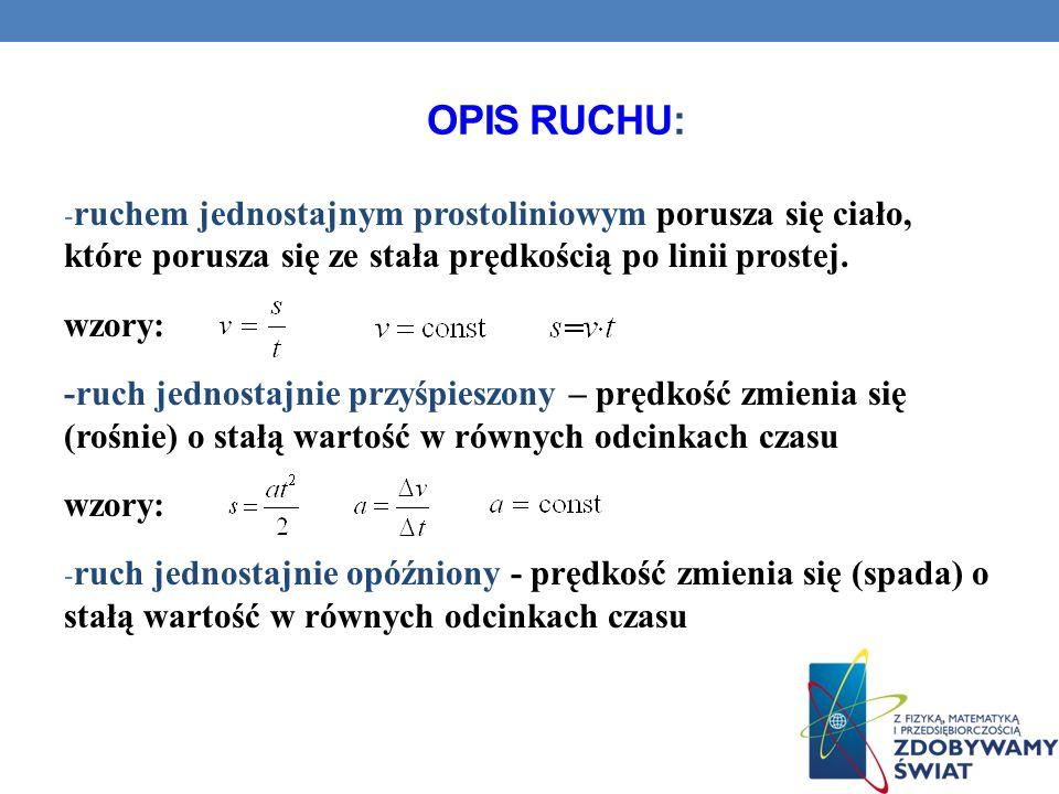 OPIS RUCHU: - ruchem jednostajnym prostoliniowym porusza się ciało, które porusza się ze stała prędkością po linii prostej. wzory: -ruch jednostajnie
