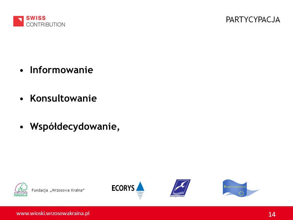 www.wioski.wrzosowakraina.pl 14 Fundacja Wrzosowa Kraina Informowanie Konsultowanie Współdecydowanie, PARTYCYPACJA
