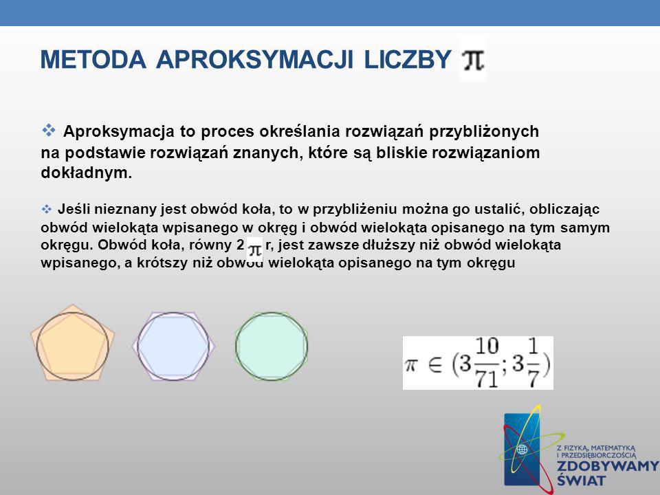 METODA APROKSYMACJI LICZBY Aproksymacja to proces określania rozwiązań przybliżonych na podstawie rozwiązań znanych, które są bliskie rozwiązaniom dok