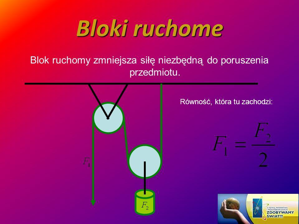 Bloki ruchome Blok ruchomy zmniejsza siłę niezbędną do poruszenia przedmiotu. Równość, która tu zachodzi: