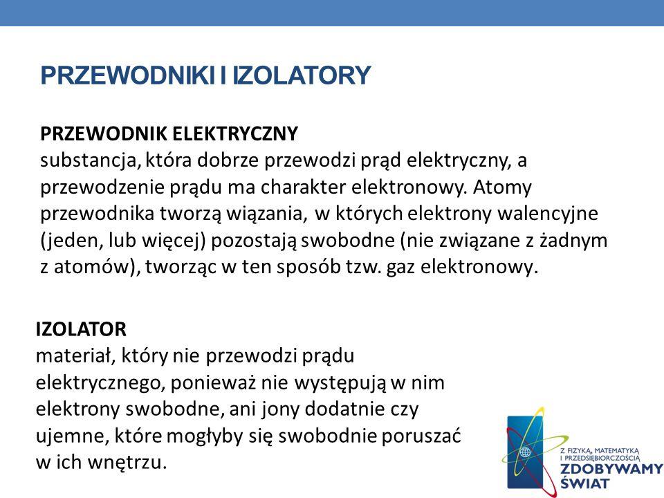 PRZEWODNIKI I IZOLATORY PRZEWODNIK ELEKTRYCZNY substancja, która dobrze przewodzi prąd elektryczny, a przewodzenie prądu ma charakter elektronowy. Ato