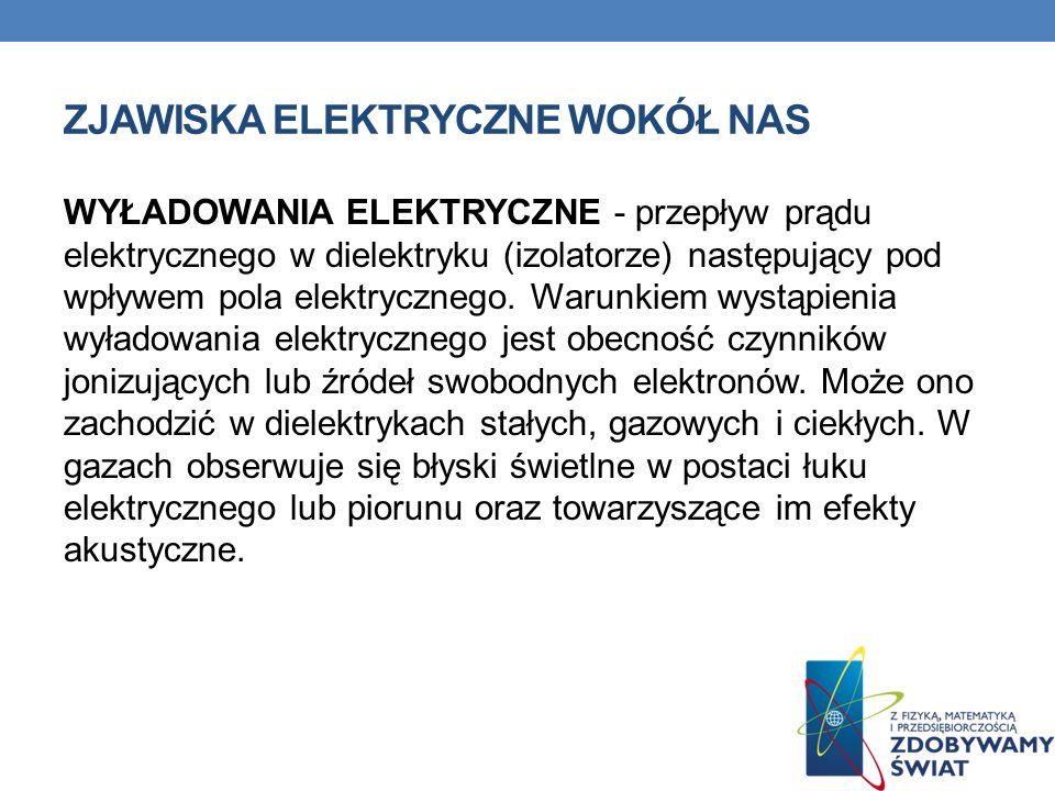 ZJAWISKA ELEKTRYCZNE WOKÓŁ NAS WYŁADOWANIA ELEKTRYCZNE - przepływ prądu elektrycznego w dielektryku (izolatorze) następujący pod wpływem pola elektryc