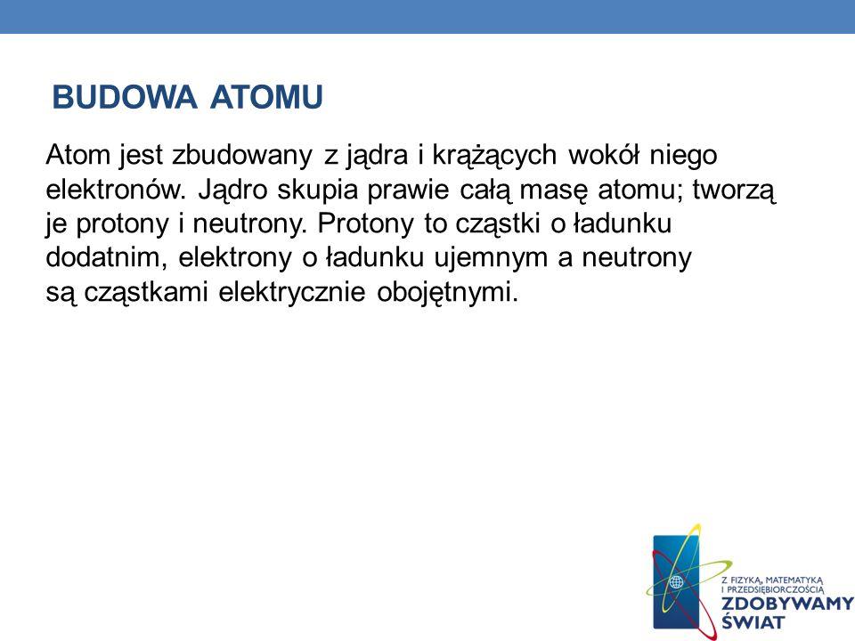 BUDOWA ATOMU Atom jest zbudowany z jądra i krążących wokół niego elektronów. Jądro skupia prawie całą masę atomu; tworzą je protony i neutrony. Proton
