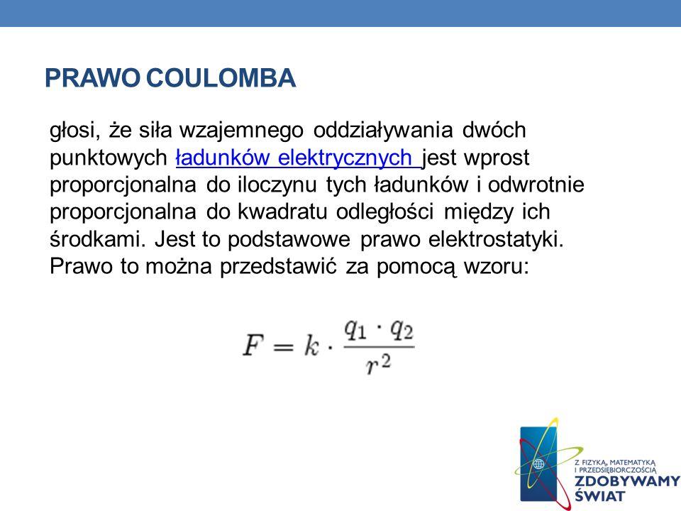 PRAWO COULOMBA głosi, że siła wzajemnego oddziaływania dwóch punktowych ładunków elektrycznych jest wprost proporcjonalna do iloczynu tych ładunków i