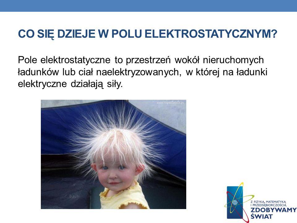 CO SIĘ DZIEJE W POLU ELEKTROSTATYCZNYM? Pole elektrostatyczne to przestrzeń wokół nieruchomych ładunków lub ciał naelektryzowanych, w której na ładunk