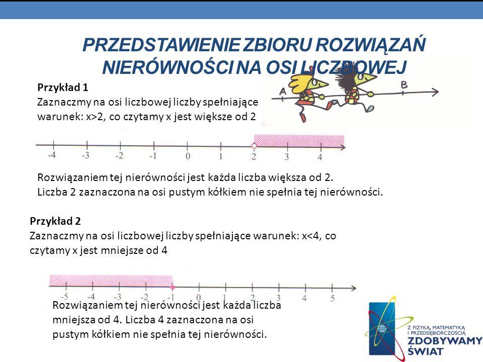 PRZYKŁADY + · - - - · - + - : - + 2,5 : (-0,25) = -(250 : 25) = -10 + : - -