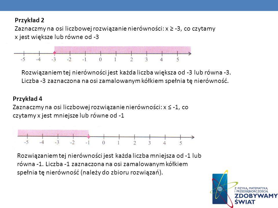 PRZEDSTAWIENIE ZBIORU ROZWIĄZAŃ NIERÓWNOŚCI NA OSI LICZBOWEJ Przykład 2 Zaznaczmy na osi liczbowej liczby spełniające warunek: x<4, co czytamy x jest