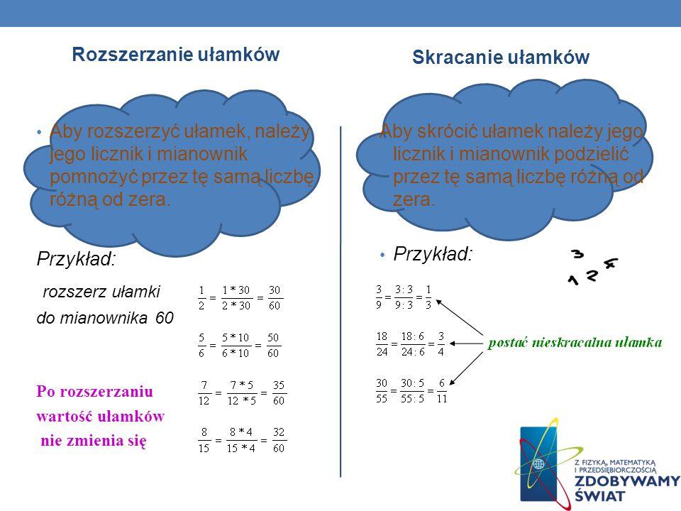 Rozszerzanie ułamków Aby rozszerzyć ułamek, należy jego licznik i mianownik pomnożyć przez tę samą liczbę różną od zera.