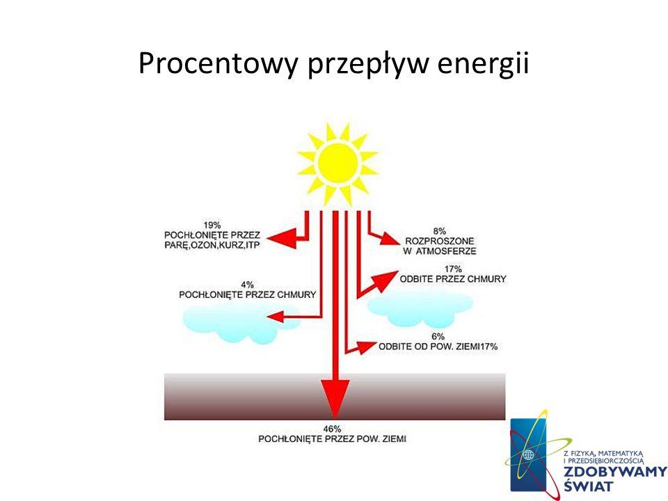 Niewielką zmianę entropii wywołaną przepływem ciepła opisuje wzór
