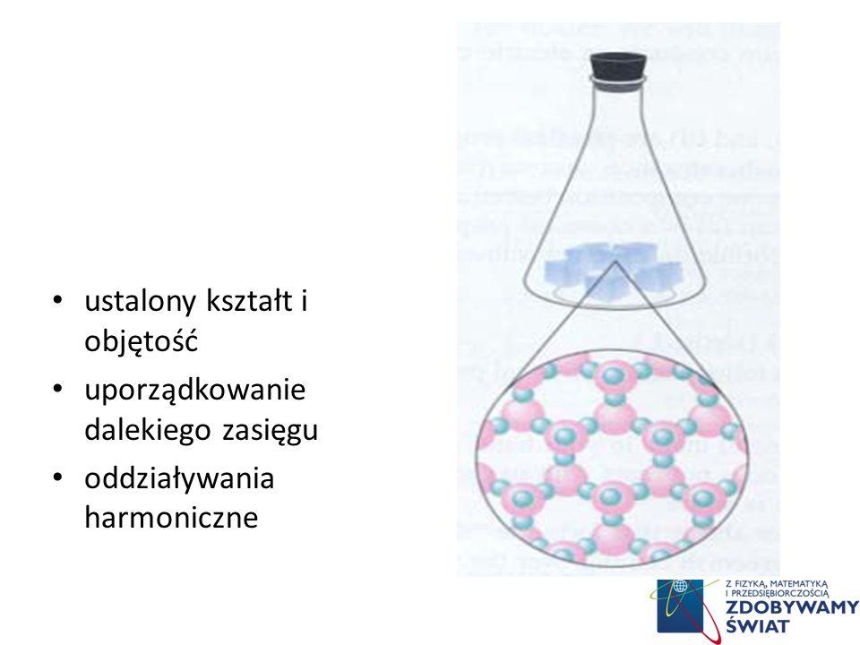 Stały (ciało stałe) substancja w tym stanie ma w ustalonych warunkach określony kształt i objętość, a poddana działaniu niewielkich sił zewnętrznych (
