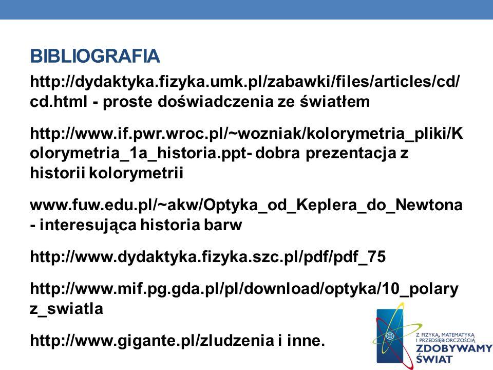BIBLIOGRAFIA http://dydaktyka.fizyka.umk.pl/zabawki/files/articles/cd/ cd.html - proste doświadczenia ze światłem http://www.if.pwr.wroc.pl/~wozniak/k