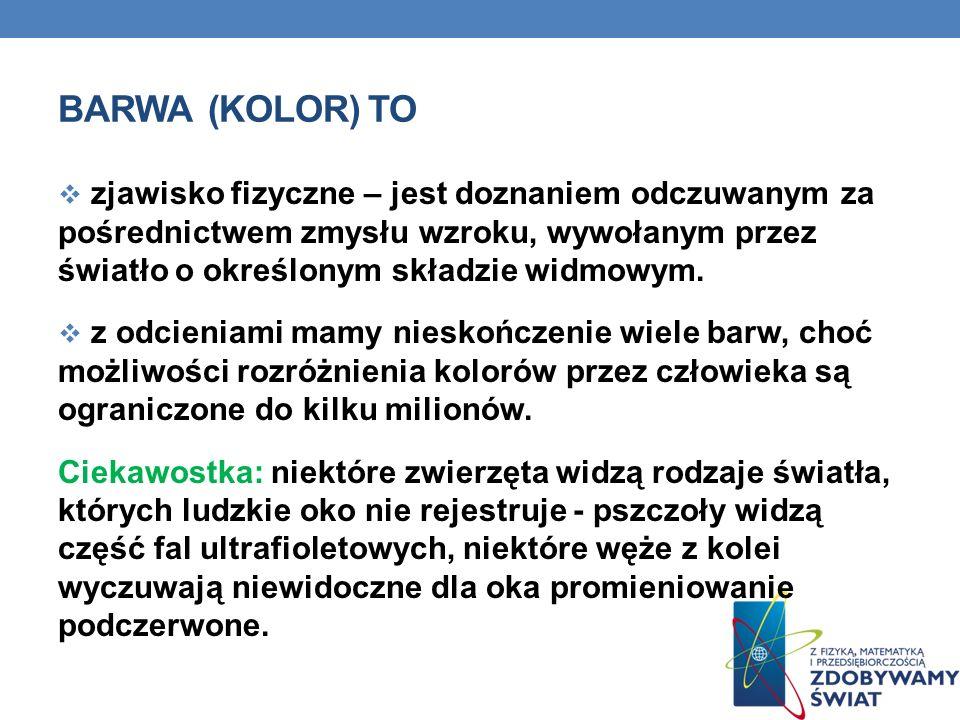 BIBLIOGRAFIA http://dydaktyka.fizyka.umk.pl/zabawki/files/articles/cd/ cd.html - proste doświadczenia ze światłem http://www.if.pwr.wroc.pl/~wozniak/kolorymetria_pliki/K olorymetria_1a_historia.ppt- dobra prezentacja z historii kolorymetrii www.fuw.edu.pl/~akw/Optyka_od_Keplera_do_Newtona - interesująca historia barw http://www.dydaktyka.fizyka.szc.pl/pdf/pdf_75 http://www.mif.pg.gda.pl/pl/download/optyka/10_polary z_swiatla http://www.gigante.pl/zludzenia i inne.