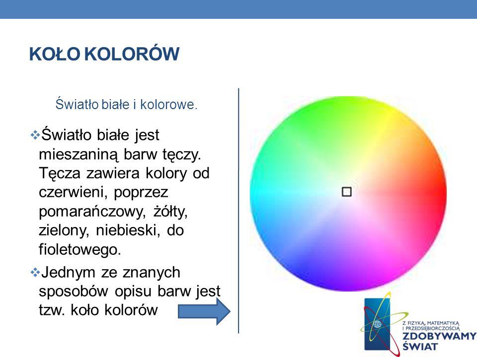 KOŁO KOLORÓW Światło białe i kolorowe. Światło białe jest mieszaniną barw tęczy. Tęcza zawiera kolory od czerwieni, poprzez pomarańczowy, żółty, zielo