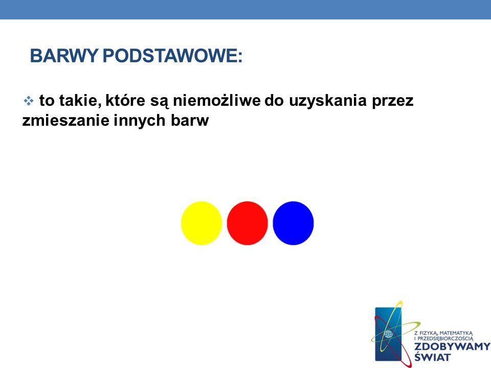 BARWY PODSTAWOWE: to takie, które są niemożliwe do uzyskania przez zmieszanie innych barw