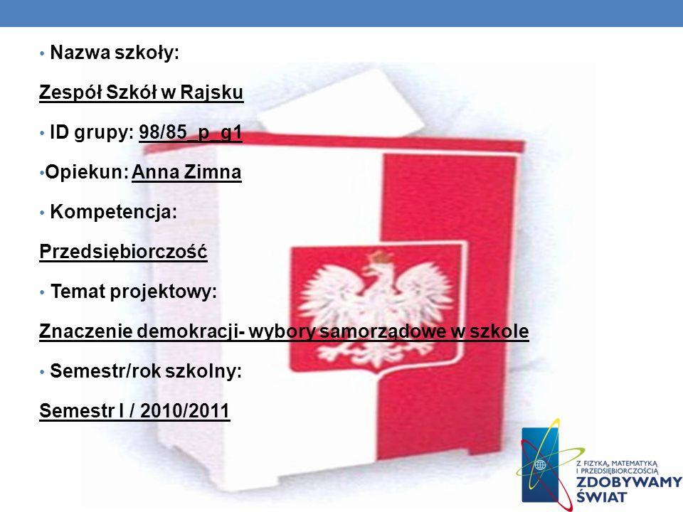 Komitety oraz zarejestrowane listy